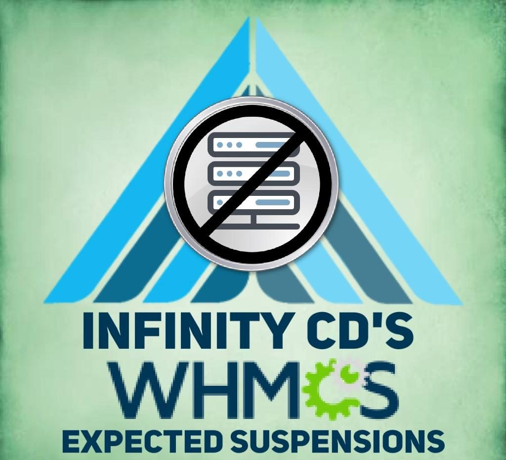 WHMCS Expected Suspensions